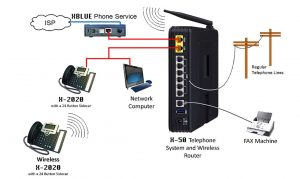 XBlue Phone System